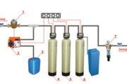 sistema-ochistki-vody-v-kottedzhe